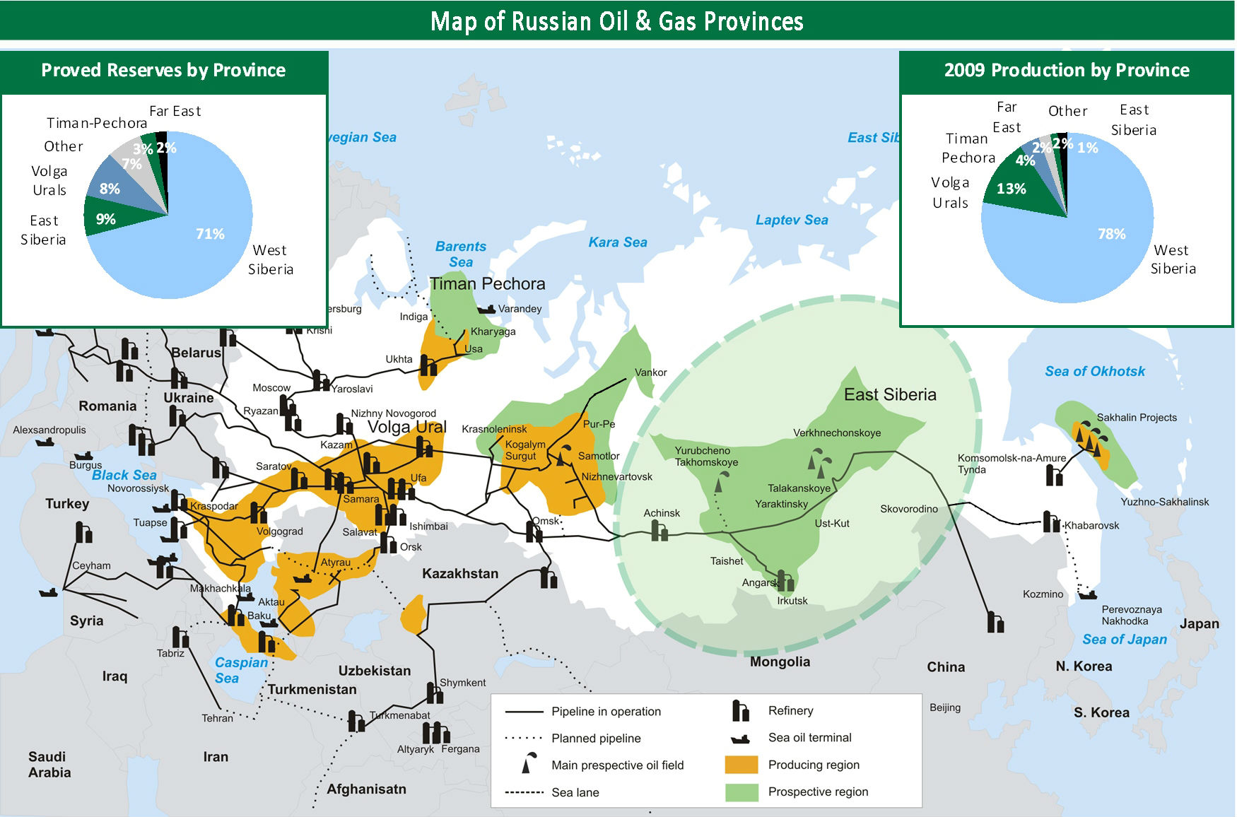 East Siberia Oil and Gas Provinces